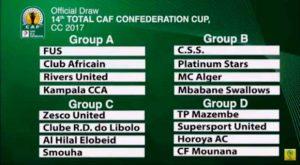 Coupe de la CAF : Le Horoya AC tombe sur TP Mazembe, SuperSport United et CF Mounana (tirage)